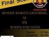 FinalScore @Grünberg