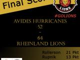 FinalScore @Hurricanes